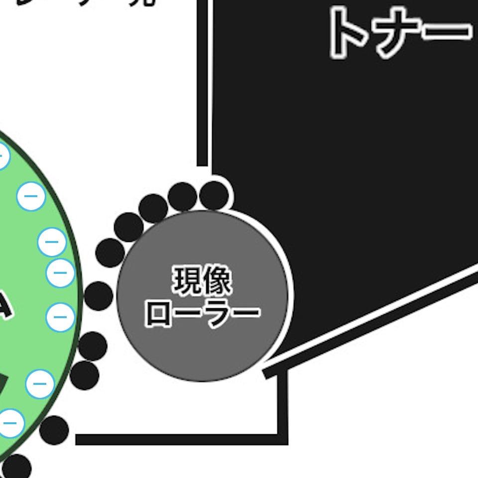 レーザープリンターの現像工程
