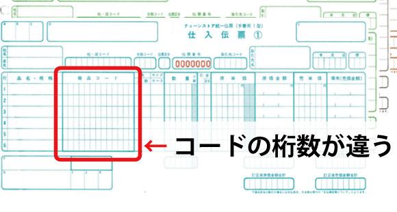 チェーンストア統一伝票 タイプ型