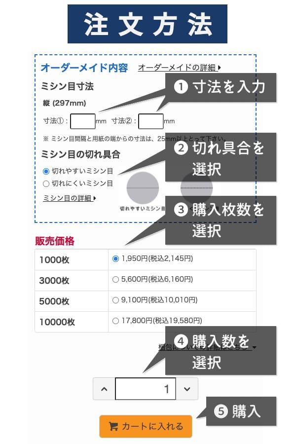オーダーメイドミシン目入り用紙 注文方法 説明